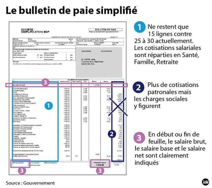 bulletins de paie simplifiés
